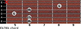 Eb7/Bb for guitar on frets 6, 6, 5, 6, 8, x