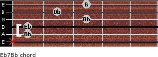 Eb7/Bb for guitar on frets x, 1, 1, 3, 2, 3