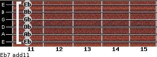 Eb-7(add11) for guitar on frets 11, 11, 11, 11, 11, 11