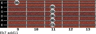 Eb-7(add11) for guitar on frets 11, 11, 11, 11, 11, 9