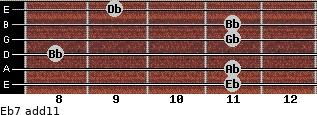 Eb-7(add11) for guitar on frets 11, 11, 8, 11, 11, 9