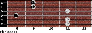 Eb-7(add11) for guitar on frets 11, 11, 8, 11, 9, 9