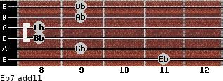 Eb-7(add11) for guitar on frets 11, 9, 8, 8, 9, 9