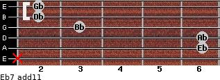 Eb-7(add11) for guitar on frets x, 6, 6, 3, 2, 2