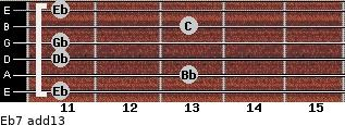 Eb-7(add13) for guitar on frets 11, 13, 11, 11, 13, 11