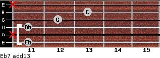 Eb7(add13) for guitar on frets 11, x, 11, 12, 13, x