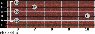Eb-7(add13) for guitar on frets x, 6, 10, 6, 7, 6