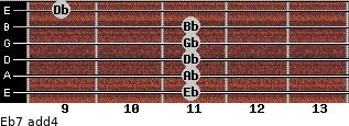Eb-7(add4) for guitar on frets 11, 11, 11, 11, 11, 9