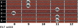 Eb-7(add4) for guitar on frets 11, 11, 8, 11, 9, 9
