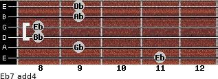 Eb-7(add4) for guitar on frets 11, 9, 8, 8, 9, 9
