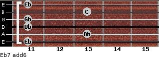 Eb-7(add6) for guitar on frets 11, 13, 11, 11, 13, 11