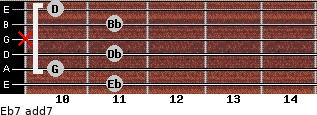 Eb7 add(7) guitar chord