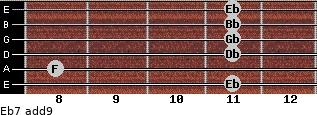 Eb-7(add9) for guitar on frets 11, 8, 11, 11, 11, 11