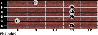 Eb-7(add9) for guitar on frets 11, 8, 11, 11, 11, 9
