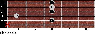 Eb-7(add9) for guitar on frets x, 6, 4, 6, 6, 6