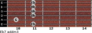 Eb7 add(m3) guitar chord
