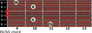 Eb7(b5) for guitar on frets 11, 10, x, x, 10, 9