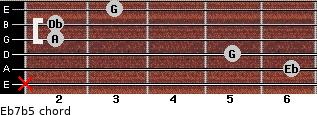 Eb7(b5) for guitar on frets x, 6, 5, 2, 2, 3