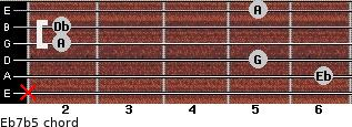 Eb7(b5) for guitar on frets x, 6, 5, 2, 2, 5