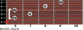 Eb7(b5) for guitar on frets x, 6, 7, 6, 8, 9