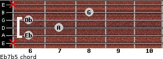 Eb7(b5) for guitar on frets x, 6, 7, 6, 8, x
