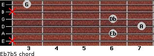 Eb7(b5) for guitar on frets x, 6, 7, 6, x, 3