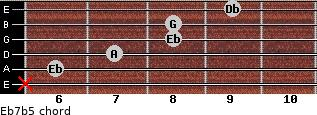 Eb7(b5) for guitar on frets x, 6, 7, 8, 8, 9