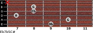 Eb7b5/C# for guitar on frets 9, 10, 7, 8, 8, x