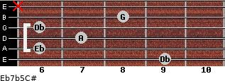 Eb7b5/C# for guitar on frets 9, 6, 7, 6, 8, x