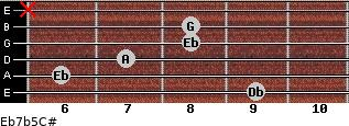 Eb7b5/C# for guitar on frets 9, 6, 7, 8, 8, x