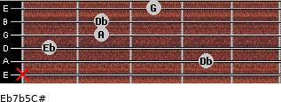 Eb7b5/C# for guitar on frets x, 4, 1, 2, 2, 3