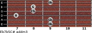 Eb7b5/C# add(m3) guitar chord