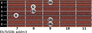 Eb7b5/Db add(m3) guitar chord