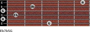Eb7b5/G for guitar on frets 3, 0, 1, 0, 2, 5