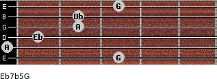 Eb7b5/G for guitar on frets 3, 0, 1, 2, 2, 3