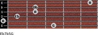 Eb7b5/G for guitar on frets 3, 0, 1, 2, 2, 5