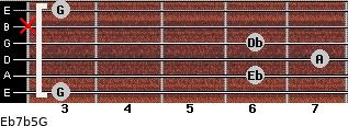 Eb7b5/G for guitar on frets 3, 6, 7, 6, x, 3