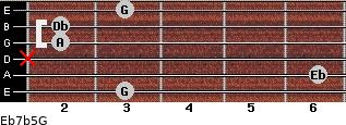 Eb7b5/G for guitar on frets 3, 6, x, 2, 2, 3