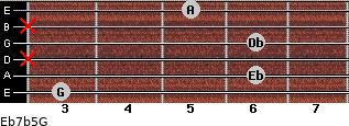 Eb7b5/G for guitar on frets 3, 6, x, 6, x, 5