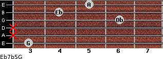 Eb7b5/G for guitar on frets 3, x, x, 6, 4, 5