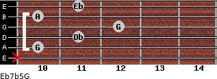 Eb7b5/G for guitar on frets x, 10, 11, 12, 10, 11