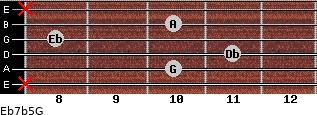 Eb7b5/G for guitar on frets x, 10, 11, 8, 10, x