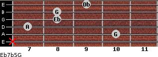 Eb7b5/G for guitar on frets x, 10, 7, 8, 8, 9