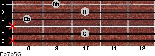 Eb7b5/G for guitar on frets x, 10, x, 8, 10, 9