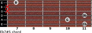 Eb7#5 for guitar on frets 11, 10, 11, x, x, 7