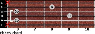 Eb7#5 for guitar on frets x, 6, 9, 6, 8, x