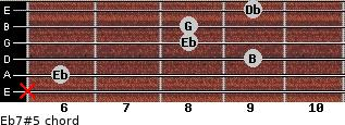 Eb7#5 for guitar on frets x, 6, 9, 8, 8, 9