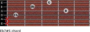 Eb7#5 for guitar on frets x, x, 1, 4, 2, 3