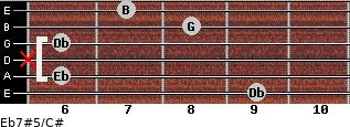 Eb7#5/C# for guitar on frets 9, 6, x, 6, 8, 7