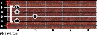 Eb7#5/C# for guitar on frets x, 4, 5, 4, 4, x